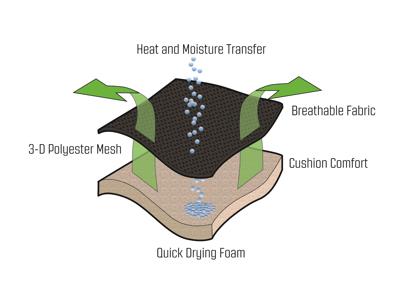 Outwell Teton - Campingstol - børstet aluminium - Sort