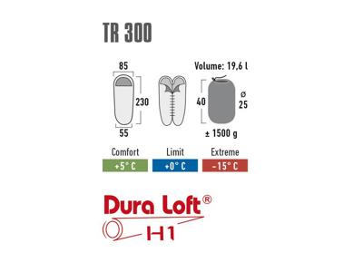 High Peak TR 300 - Sovepose - Antrazit/blå