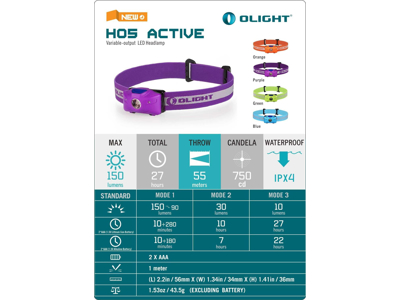 Olight H05 Active - Pannlampa - Lila