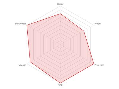 Vittoria Corsa Control GRAPHENE 2.0 foldedæk - 700x28c - Natur/sort